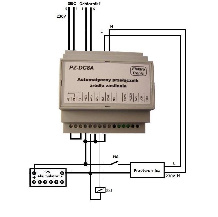 Przetwornica 12VDC/230VAC do elektrowni wiatrowej