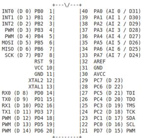 Jak sprawdzić procesor Atmega 1284p?