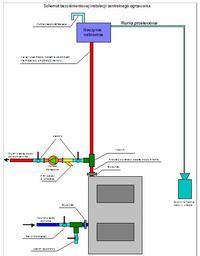 Gdzie zamontować pompę na zasilaniu czy powrocie w układzie otwartym?