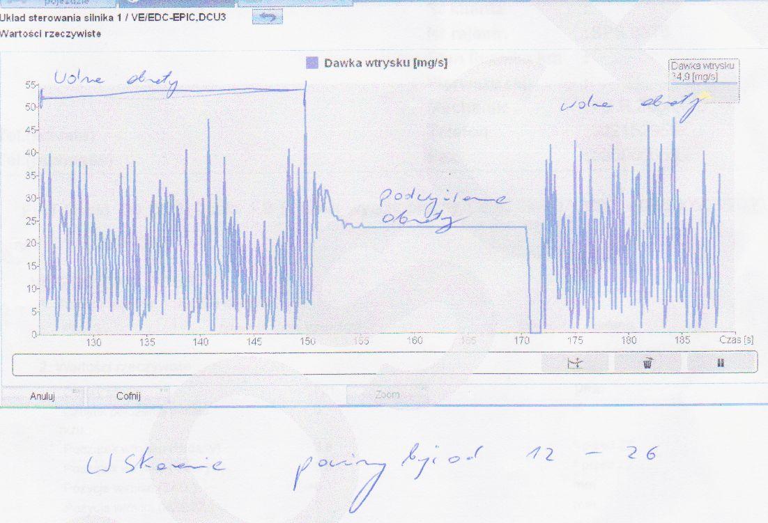 Fiat Doblo 1.9- pompa wtryskowa