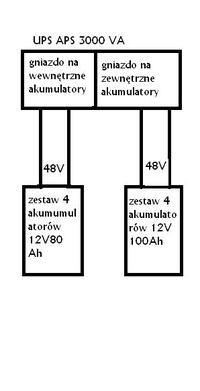 Budowa ma�ej elektrowni wiatrowej domowym sposobem cz. 3