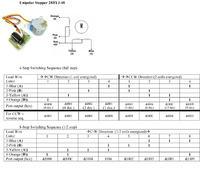 ATmega8 -sterowanie silnikiem krokowym