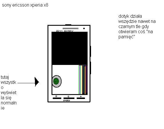 Problem z telefonem sony ericsson xperia x8 - wy�wietlacz ?