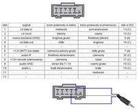 Jak połączyć mp3 do radia grundig