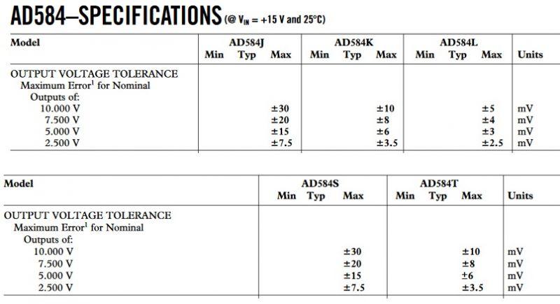 AD584-M, napięcie referencyjne, recenzja