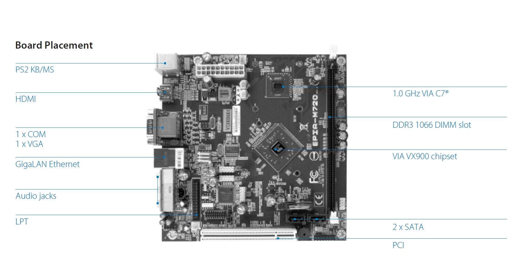 VIA EPIA M720 - nowej generacji p�yta g��wna Mini-ITX z VIA C7, VX900