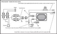 Subwoofer Pioneer TS-W120A - zasilanie z gnizada zapalniczki