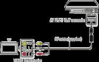 Philips SHP2500 - Podłączenie słuchawek do PS3