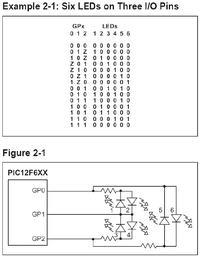 STM32 - Multipleksacja diod