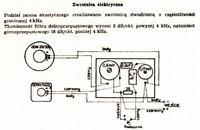 Różnice w kolumnach Zg30C - ZgC30 - jakie?