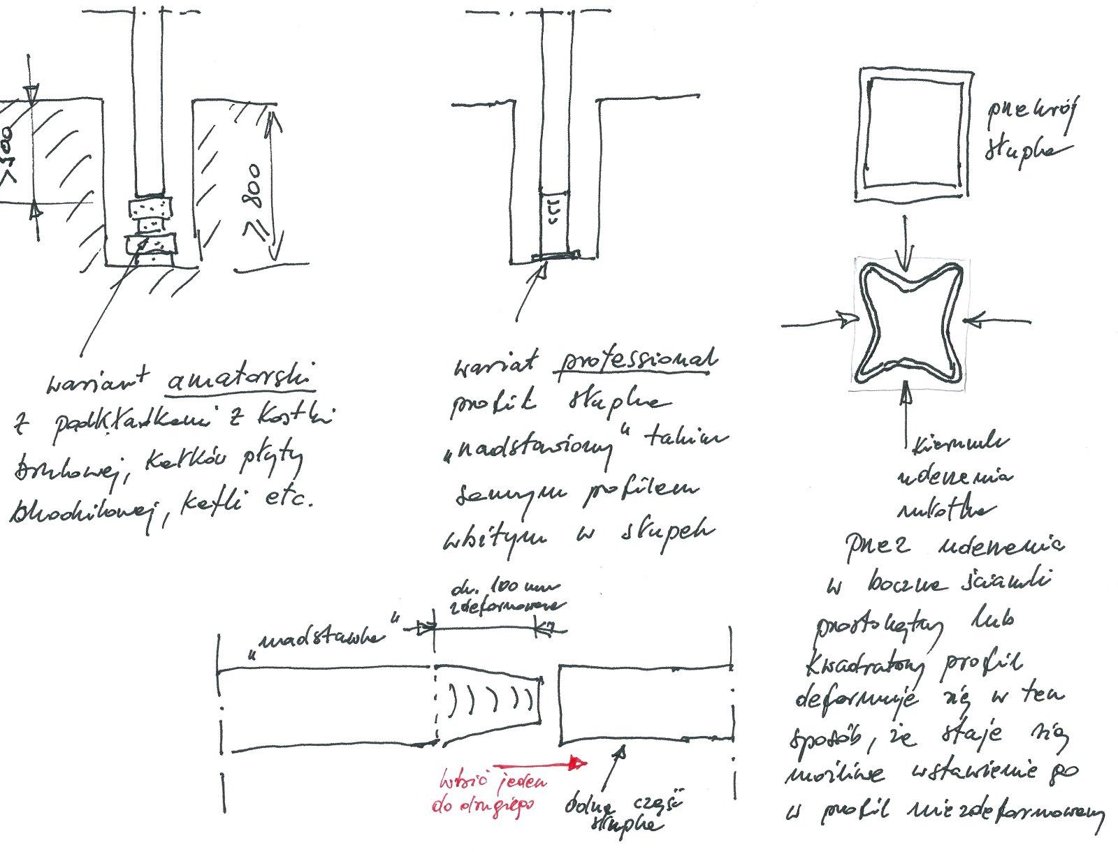 Zaktualizowano Re: Ogrodzenie - jakie słupki? - elektroda.pl IL04