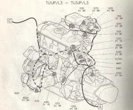 Czujnik temperatury Peugeot 206