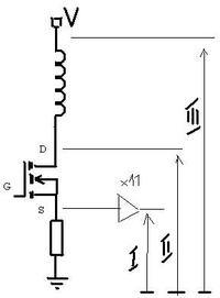 Pomiar prądu nasycenia rdzenia cewki