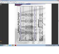 Wymiary skrzyni basowej do audi 80 b3