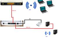 ZTE&TP-LINK - Po��czenie router�w