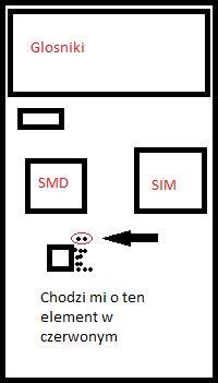Samsung solid e2370 nie czyta karty sim