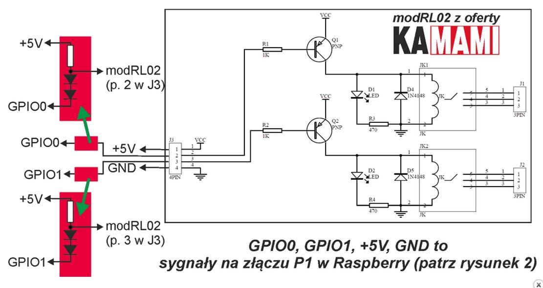 Raspberry PI - Zdalne sterowanie �wiat�em poprzez ethernet