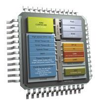 Mikrokontrolery zintegrowane z CAN od NXP Semiconductors