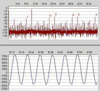 Projektowanie szerokopasmowych, szybkich torów analogowych - od DC do RF