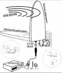 """Antena DVB Vivanco - """"zła jakość sygnału"""" i zasilanie wzmacniacza"""