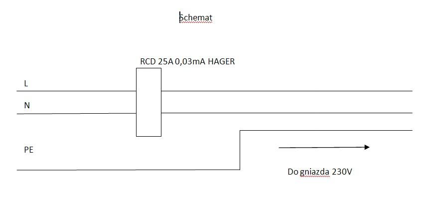 RCD 25A\0,03A Hager nie dzia�a
