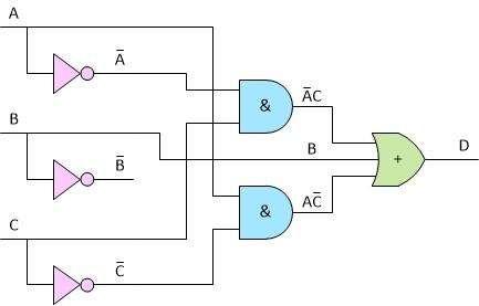 Implementacja funkcji logicznych tylko z bramek NAND lub NOR