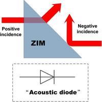 Projekt diody akustycznej