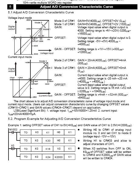 PLC DELTA - OFFSET i GAIN kalibracja temperatury