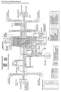 Schemat kierunkowskazy 50ccm3 Jawa dandy