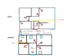 Wybór czujek i centrali do domku