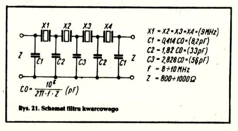 Krótkofalarski odbiornik nasłuchowy SSB (LSB) 3.5 MHz
