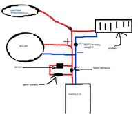 Zagotowanie wody w kotle i zapowietrzanie si� grzejnik�w.