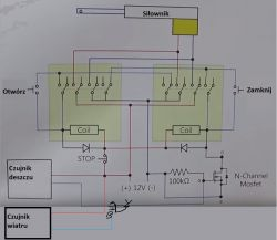 Modyfikacja schematu sterowania siłownikiem