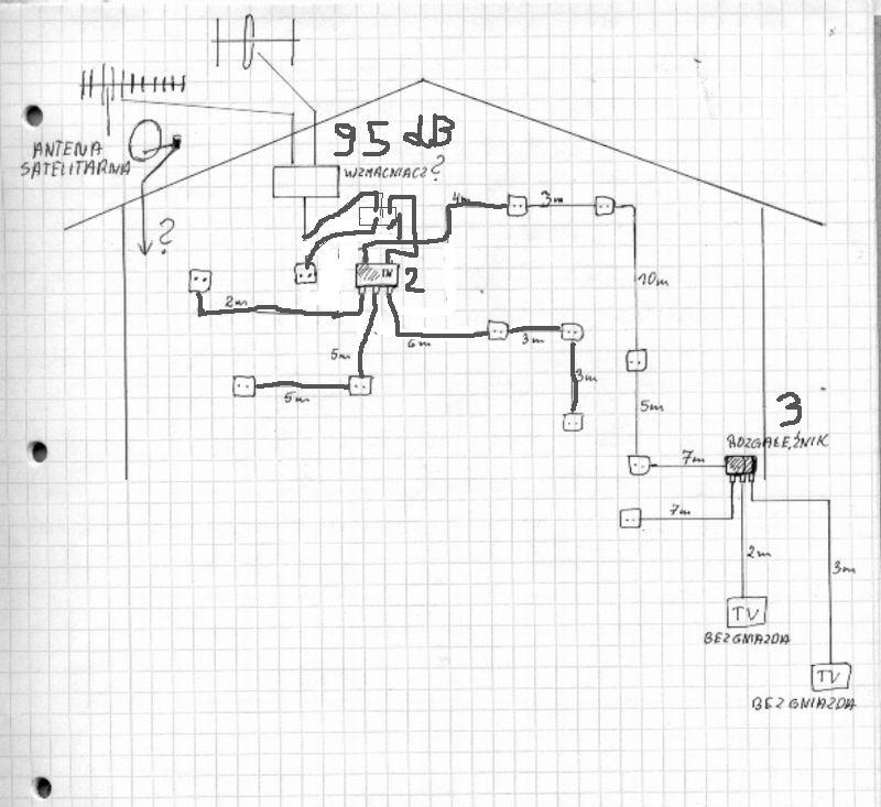 Instalacja RTV. Modernizacja instalacji antenowej. Jaki wzmacniacz?