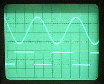 [sprawozdnanie]Przebieg prądu stałego i zmiennego,Oscyloskop