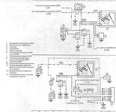 Przekaźnik świecy płomieniowej, Transit 1991r.