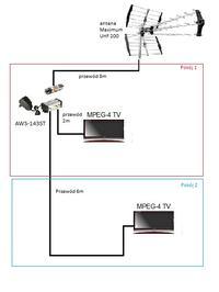 Prosty opis instalacji DVB-T