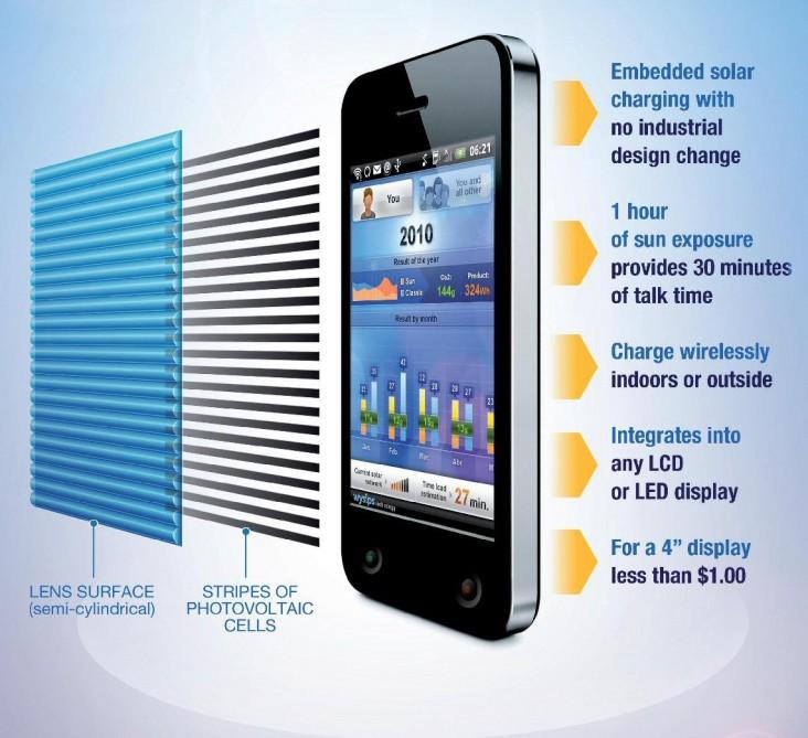 Fotowoltaiczna folia na wy�wietlacz pod�aduje bateri� telefonu
