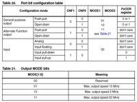 stm32f107][C] - Adaptacja bibliotek obsługi wyświetlacza Keil