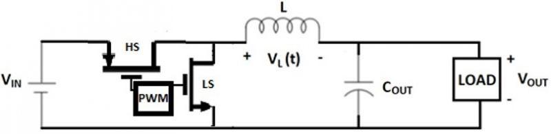 Zasilanie układów typu SoC (System on a Chip) - część 1