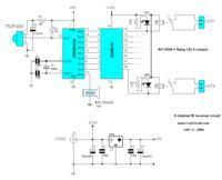 Ośmiokanałowy system zdalnego sterowania na podczerwień