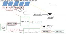 Uziemienie ujemnego bieguna paneli a działanie przetwornicy [offgrid]