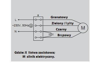Wentylator kanałowy + regulator obrotów