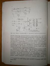 PA na GU50 - Obliczanie transformatora zasilającego.