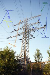 Głąbokość światłowodów. Przewody telekomunkacyjne.