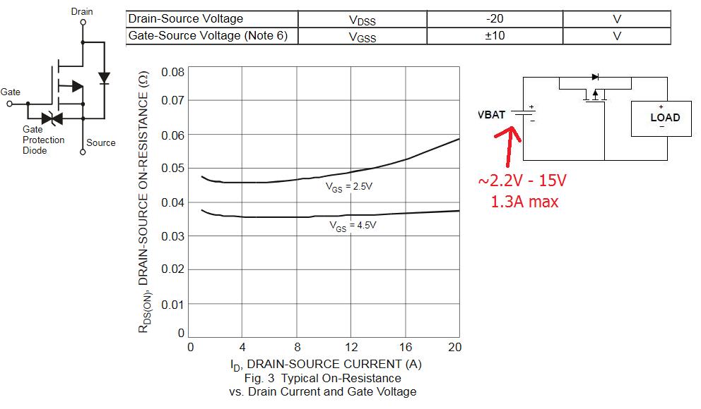Czy ten MOSFET będzie ok jako zabezpieczenie przed odwrotnym wpięciem baterii?