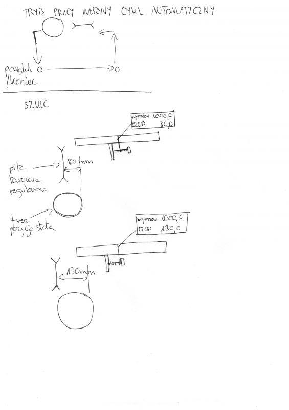 [Zlecę] Pomiar dlugości materiału przy użyciu enkodera do 300cm dokładność 0,1mm