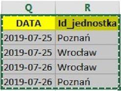[VBA] Podział danych w arkuszu według dwóch kolumn i eksport do osobnych plików