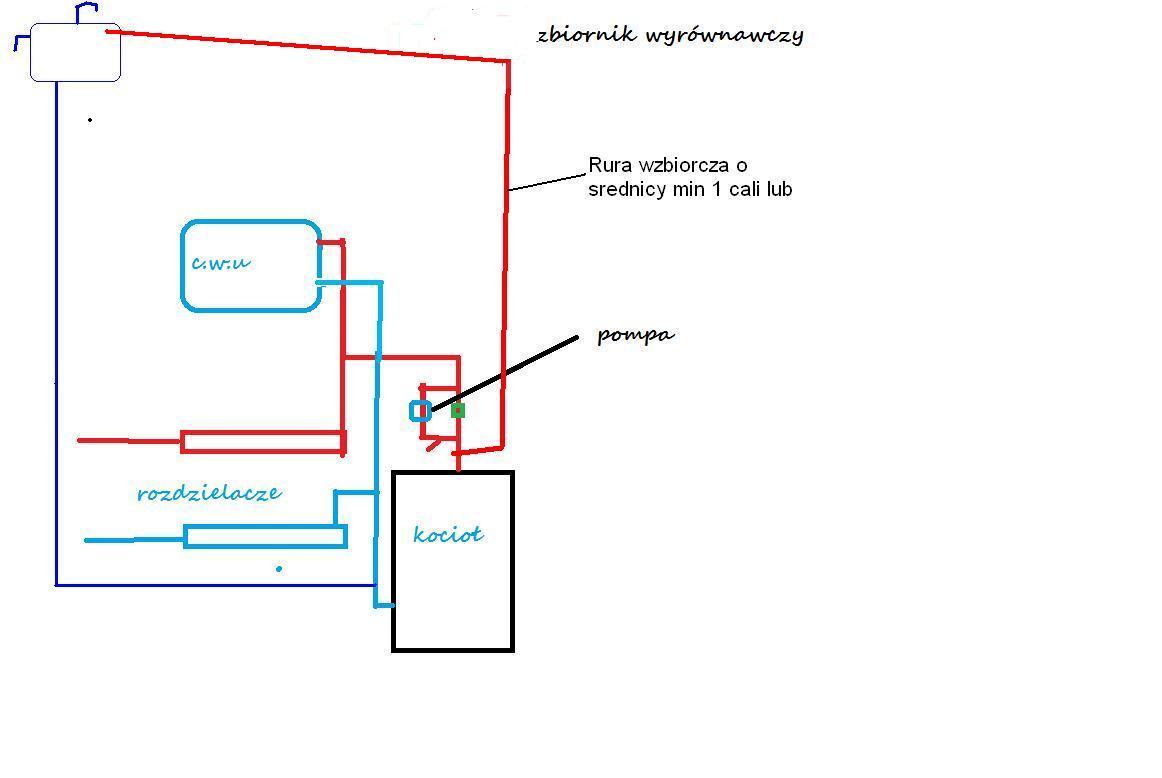 Ocena schematu instalacji c.o.