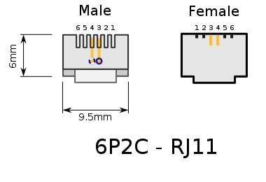 Male Rj11 Pinout Diagram on rj45 wiring diagram crossover